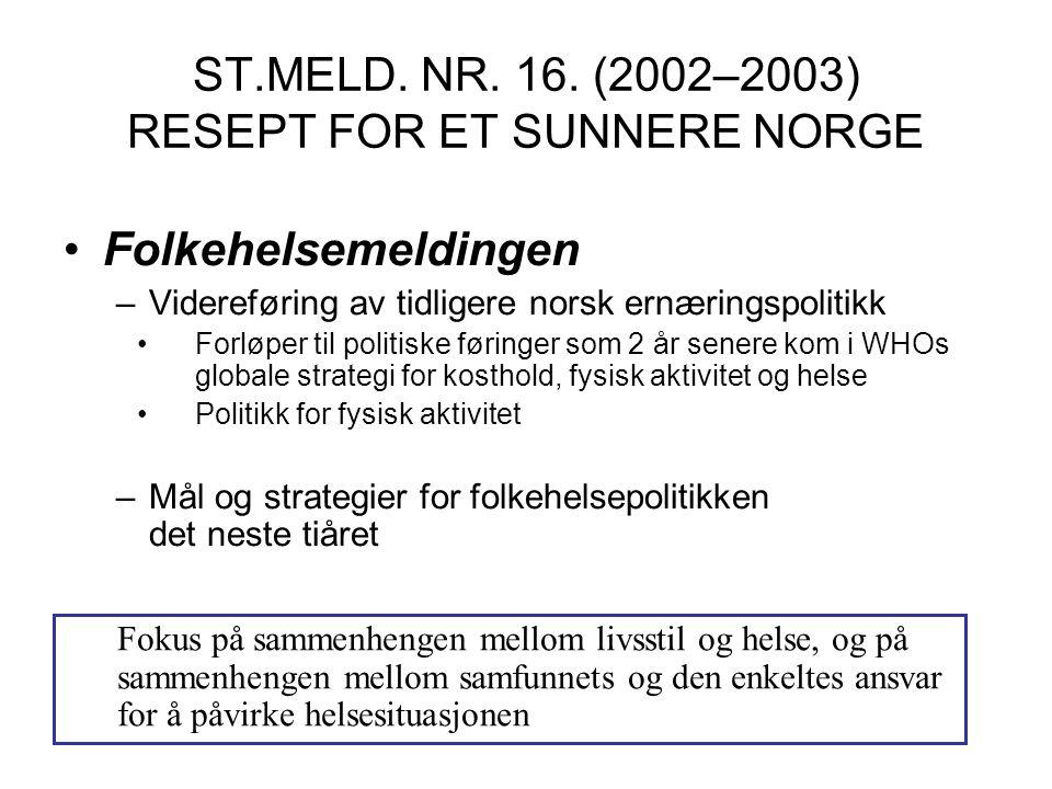 ST.MELD. NR. 16. (2002–2003) RESEPT FOR ET SUNNERE NORGE •Folkehelsemeldingen –Videreføring av tidligere norsk ernæringspolitikk •Forløper til politis