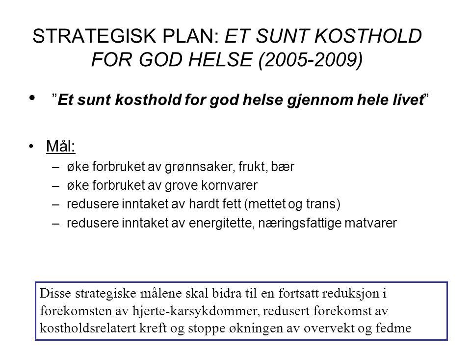 """STRATEGISK PLAN: ET SUNT KOSTHOLD FOR GOD HELSE (2005-2009) • """"Et sunt kosthold for god helse gjennom hele livet"""" •Mål: –øke forbruket av grønnsaker,"""