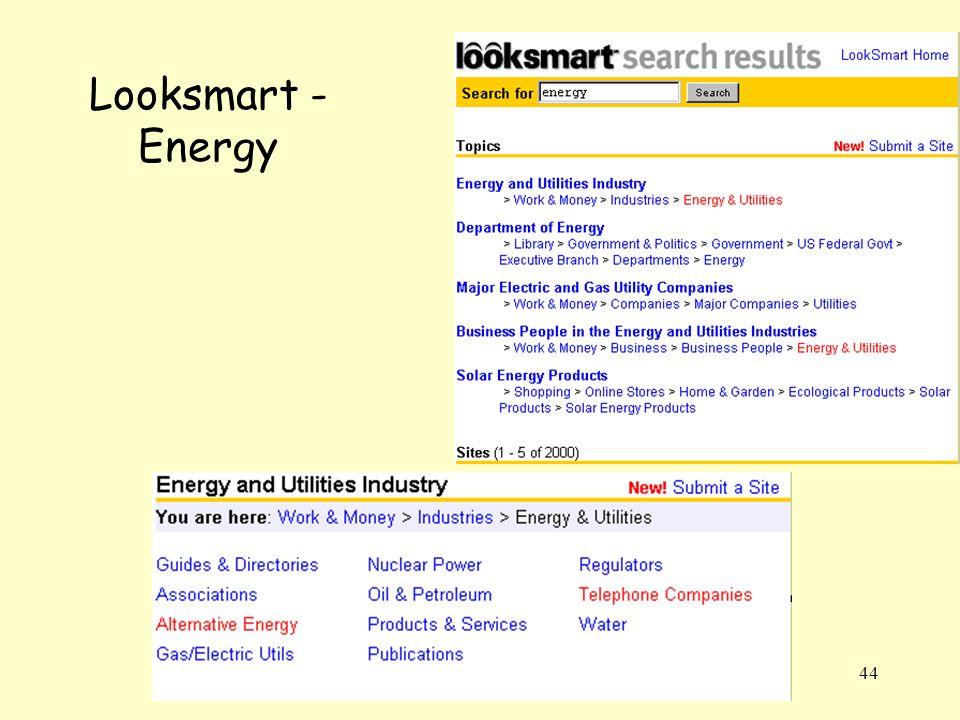 NOLUG foredrag - Emneportaler44 Looksmart - Energy