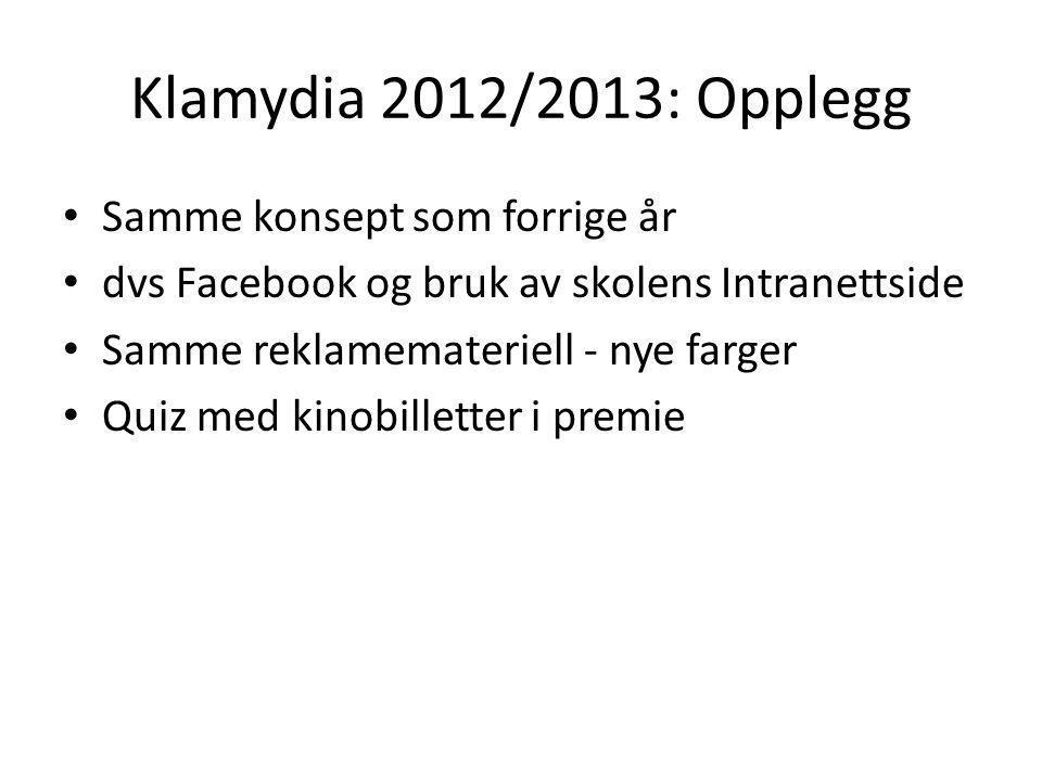 Klamydia 2012/2013: Opplegg • Samme konsept som forrige år • dvs Facebook og bruk av skolens Intranettside • Samme reklamemateriell - nye farger • Quiz med kinobilletter i premie