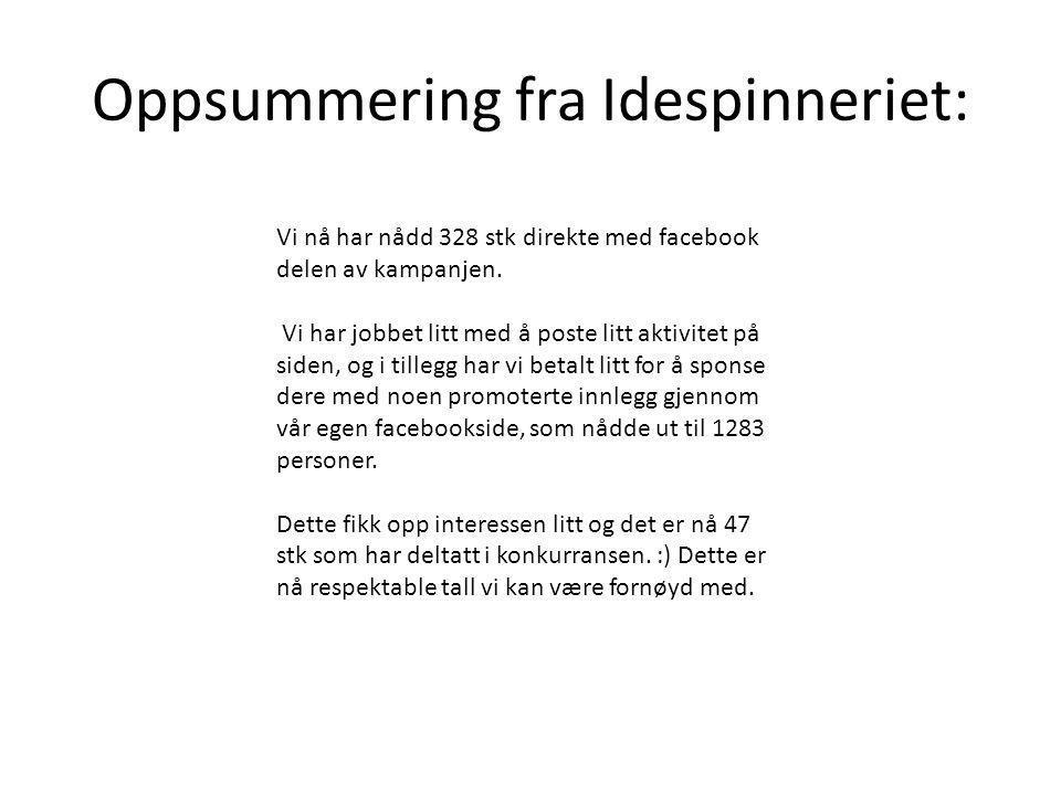 Oppsummering fra Idespinneriet: Vi nå har nådd 328 stk direkte med facebook delen av kampanjen.