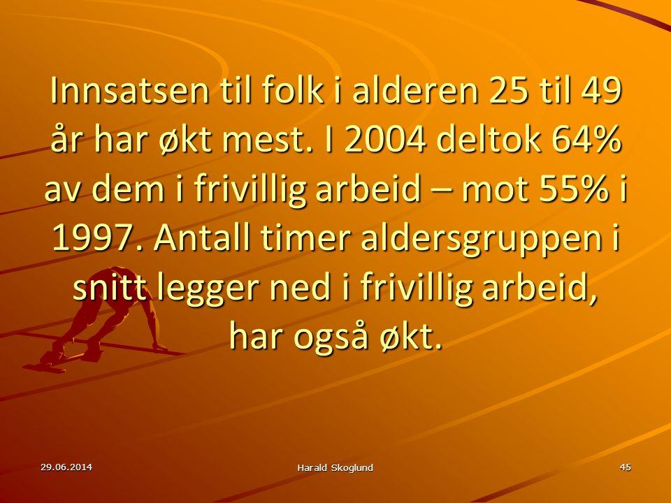 29.06.2014 Harald Skoglund 45 Innsatsen til folk i alderen 25 til 49 år har økt mest. I 2004 deltok 64% av dem i frivillig arbeid – mot 55% i 1997. An