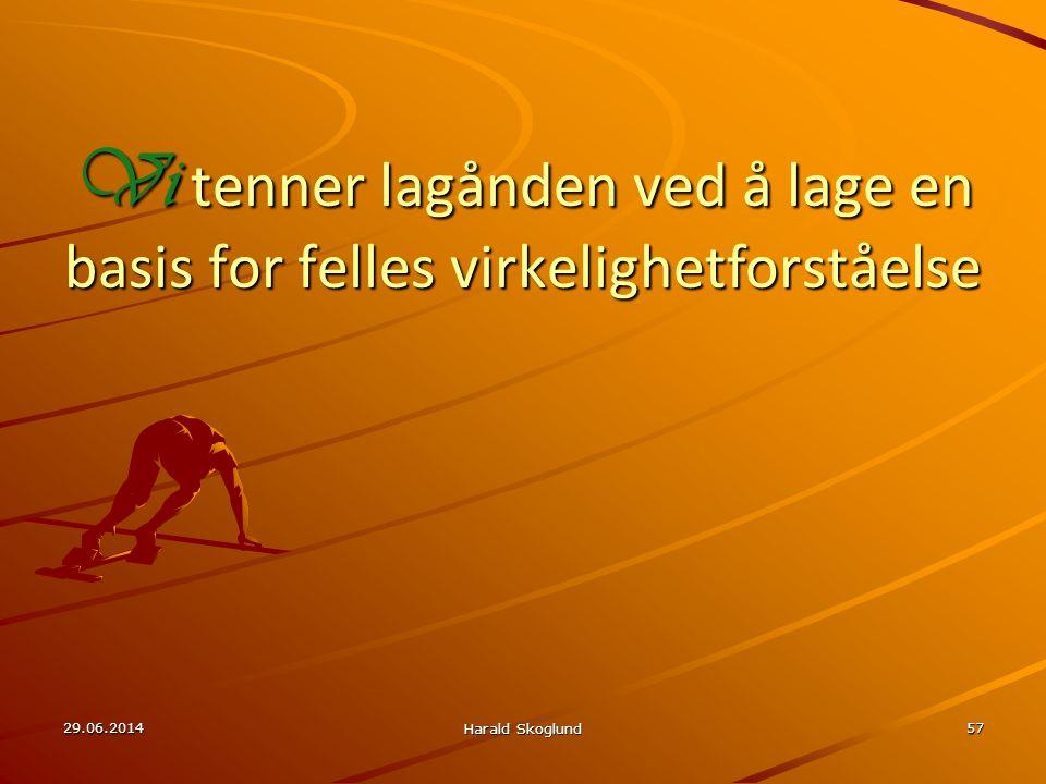 29.06.2014 Harald Skoglund 57 Vi tenner lagånden ved å lage en basis for felles virkelighetforståelse