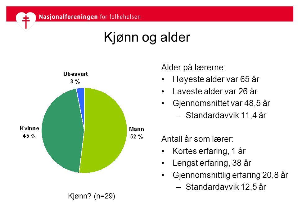 Kjønn og alder Alder på lærerne: •Høyeste alder var 65 år •Laveste alder var 26 år •Gjennomsnittet var 48,5 år –Standardavvik 11,4 år Antall år som læ