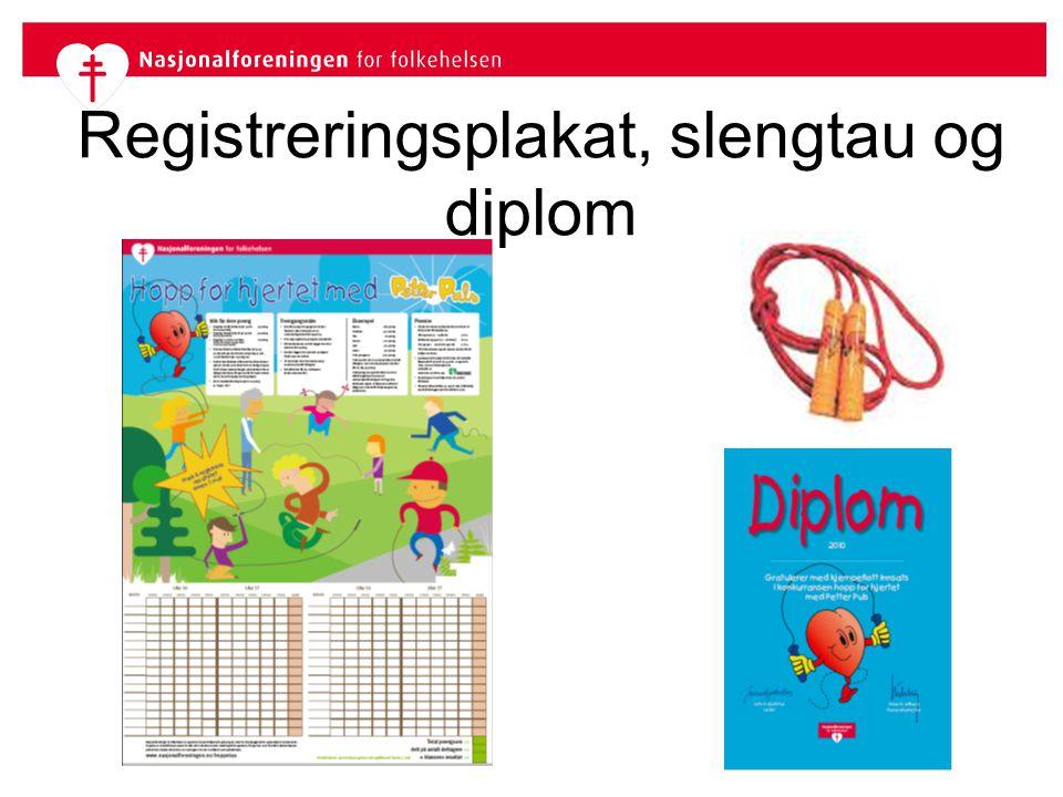 Registreringsplakat, slengtau og diplom