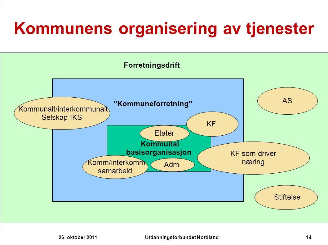 Kommuneforretning Forretningsdrift Kommunal basisorganisasjon Adm.