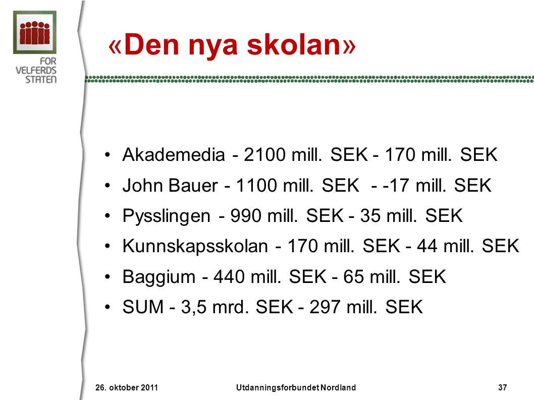 «Den nya skolan» •Akademedia - 2100 mill. SEK - 170 mill. SEK •John Bauer - 1100 mill. SEK - -17 mill. SEK •Pysslingen - 990 mill. SEK - 35 mill. SEK