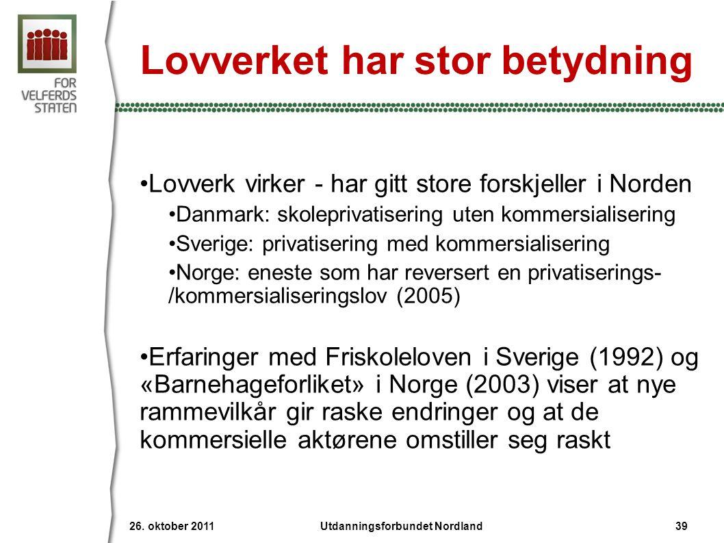 Lovverket har stor betydning •Lovverk virker - har gitt store forskjeller i Norden •Danmark: skoleprivatisering uten kommersialisering •Sverige: privatisering med kommersialisering •Norge: eneste som har reversert en privatiserings- /kommersialiseringslov (2005) •Erfaringer med Friskoleloven i Sverige (1992) og «Barnehageforliket» i Norge (2003) viser at nye rammevilkår gir raske endringer og at de kommersielle aktørene omstiller seg raskt 26.