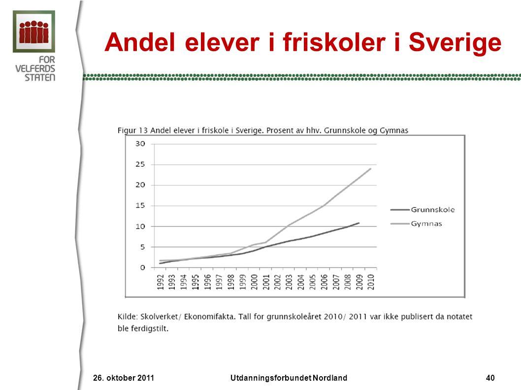 Andel elever i friskoler i Sverige 26. oktober 2011 40Utdanningsforbundet Nordland