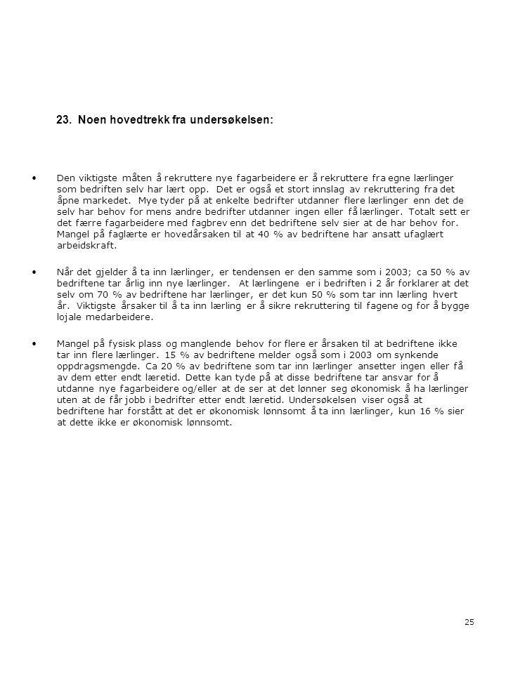 25 23. Noen hovedtrekk fra undersøkelsen: •Den viktigste måten å rekruttere nye fagarbeidere er å rekruttere fra egne lærlinger som bedriften selv har