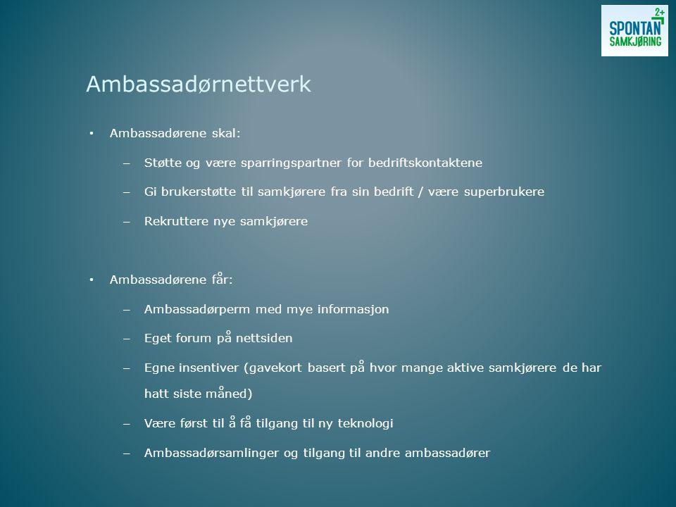 • Ambassadørene skal: – Støtte og være sparringspartner for bedriftskontaktene – Gi brukerstøtte til samkjørere fra sin bedrift / være superbrukere –