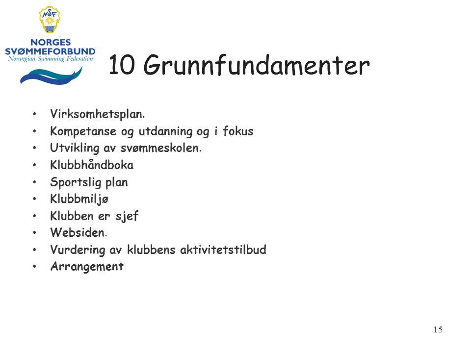 10 Grunnfundamenter • Virksomhetsplan. • Kompetanse og utdanning og i fokus • Utvikling av svømmeskolen. • Klubbhåndboka • Sportslig plan • Klubbmiljø