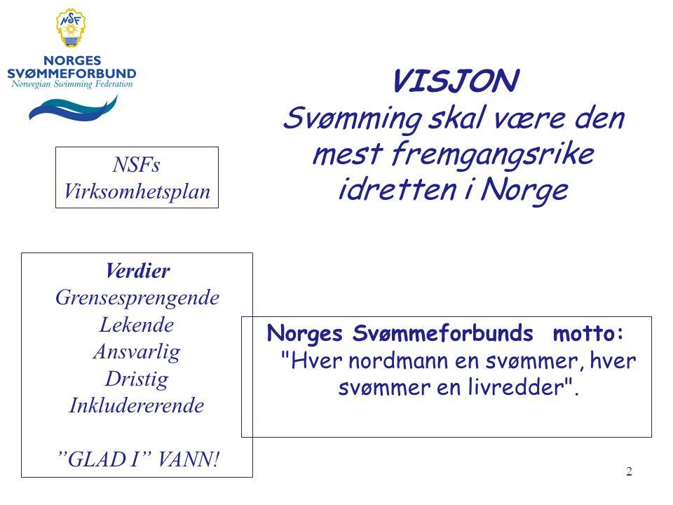 VISJON Svømming skal være den mest fremgangsrike idretten i Norge Norges Svømmeforbunds motto: