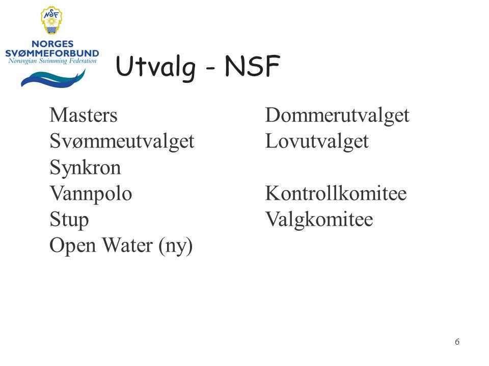 Utvalg - NSF 6 Masters Svømmeutvalget Synkron Vannpolo Stup Open Water (ny) Dommerutvalget Lovutvalget Kontrollkomitee Valgkomitee