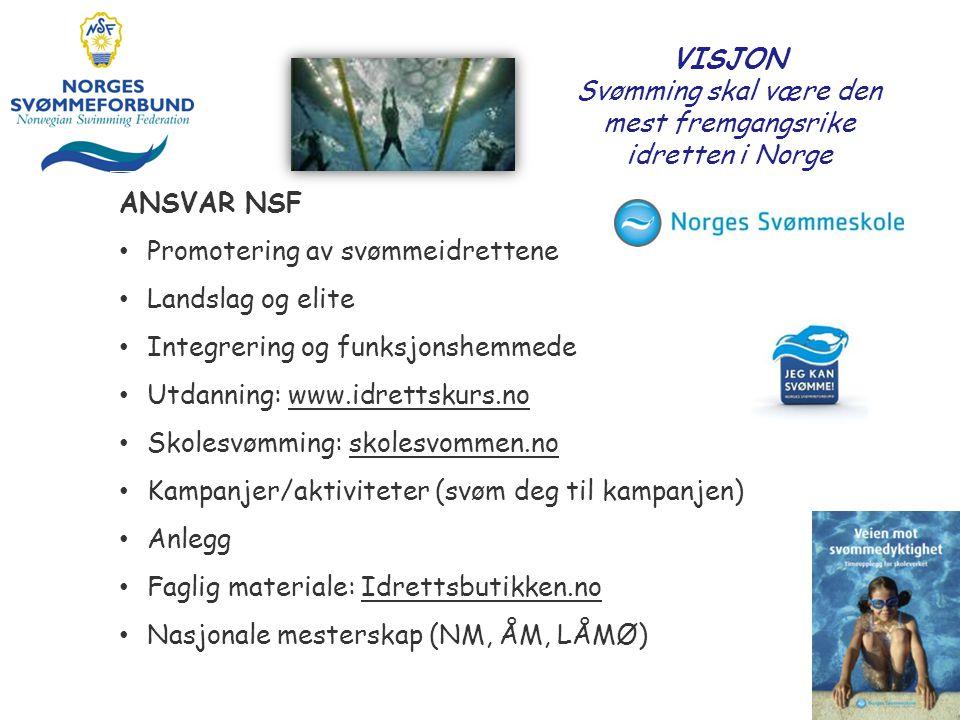 VISJON Svømming skal være den mest fremgangsrike idretten i Norge ANSVAR NSF • Promotering av svømmeidrettene • Landslag og elite • Integrering og fun