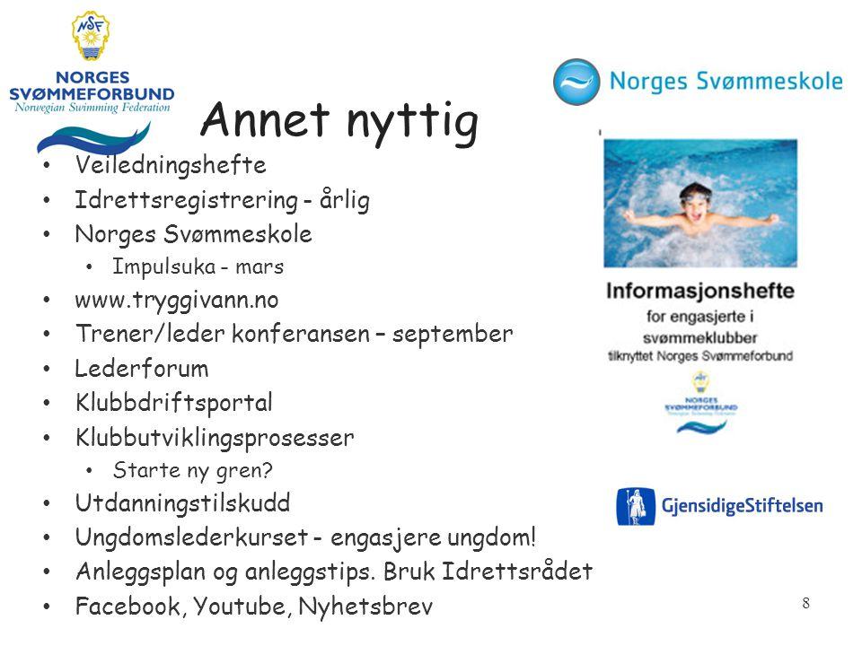 Annet nyttig • Veiledningshefte • Idrettsregistrering - årlig • Norges Svømmeskole • Impulsuka - mars • www.tryggivann.no • Trener/leder konferansen –
