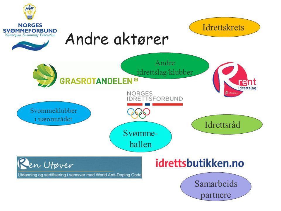 Andre aktører Idrettskrets Idrettsråd Svømmeklubber i nærområdet Andre idrettslag/klubber Samarbeids partnere Svømme- hallen