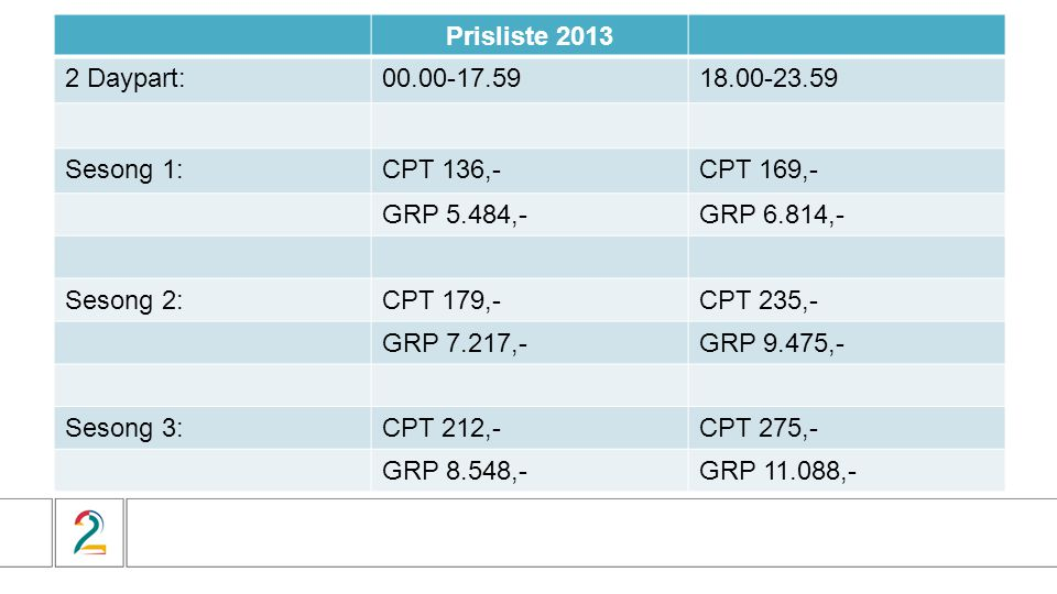 Prisliste 2013 2 Daypart:00.00-17.5918.00-23.59 Sesong 1:CPT 136,-CPT 169,- GRP 5.484,-GRP 6.814,- Sesong 2:CPT 179,-CPT 235,- GRP 7.217,-GRP 9.475,-