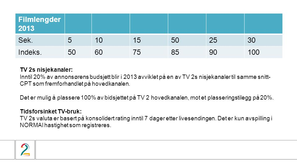 Filmlengder 2013 Sek.51015502530 Indeks.5060758590100 TV 2s nisjekanaler: Inntil 20% av annonsørens budsjett blir i 2013 avviklet på en av TV 2s nisje