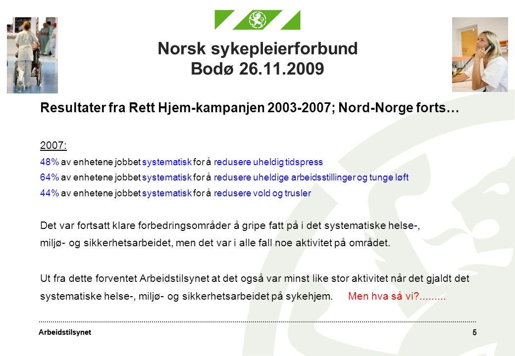 Arbeidstilsynet 5 Norsk sykepleierforbund Bodø 26.11.2009 Resultater fra Rett Hjem-kampanjen 2003-2007; Nord-Norge forts… 2007: 48% av enhetene jobbet systematisk for å redusere uheldig tidspress 64% av enhetene jobbet systematisk for å redusere uheldige arbeidsstillinger og tunge løft 44% av enhetene jobbet systematisk for å redusere vold og trusler Det var fortsatt klare forbedringsområder å gripe fatt på i det systematiske helse-, miljø- og sikkerhetsarbeidet, men det var i alle fall noe aktivitet på området.