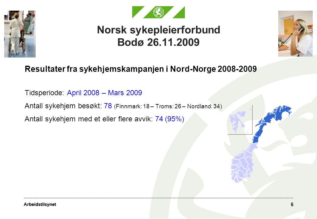 Arbeidstilsynet 6 Norsk sykepleierforbund Bodø 26.11.2009 Resultater fra sykehjemskampanjen i Nord-Norge 2008-2009 Tidsperiode: April 2008 – Mars 2009 Antall sykehjem besøkt: 78 (Finnmark: 18 – Troms: 26 – Nordland: 34) Antall sykehjem med et eller flere avvik: 74(95%)