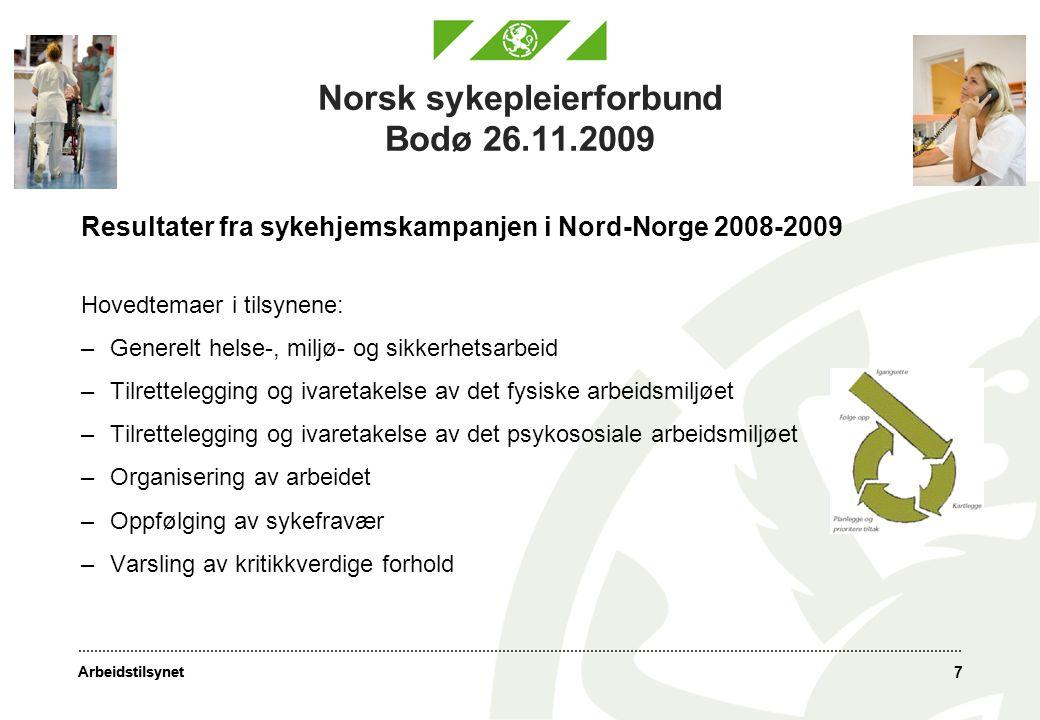 Arbeidstilsynet 7 Norsk sykepleierforbund Bodø 26.11.2009 Resultater fra sykehjemskampanjen i Nord-Norge 2008-2009 Hovedtemaer i tilsynene: –Generelt helse-, miljø- og sikkerhetsarbeid –Tilrettelegging og ivaretakelse av det fysiske arbeidsmiljøet –Tilrettelegging og ivaretakelse av det psykososiale arbeidsmiljøet –Organisering av arbeidet –Oppfølging av sykefravær –Varsling av kritikkverdige forhold