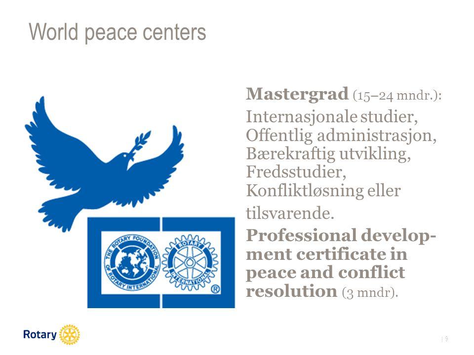 | 9 World peace centers Mastergrad (15–24 mndr.): Internasjonale studier, Offentlig administrasjon, Bærekraftig utvikling, Fredsstudier, Konfliktløsning eller tilsvarende.