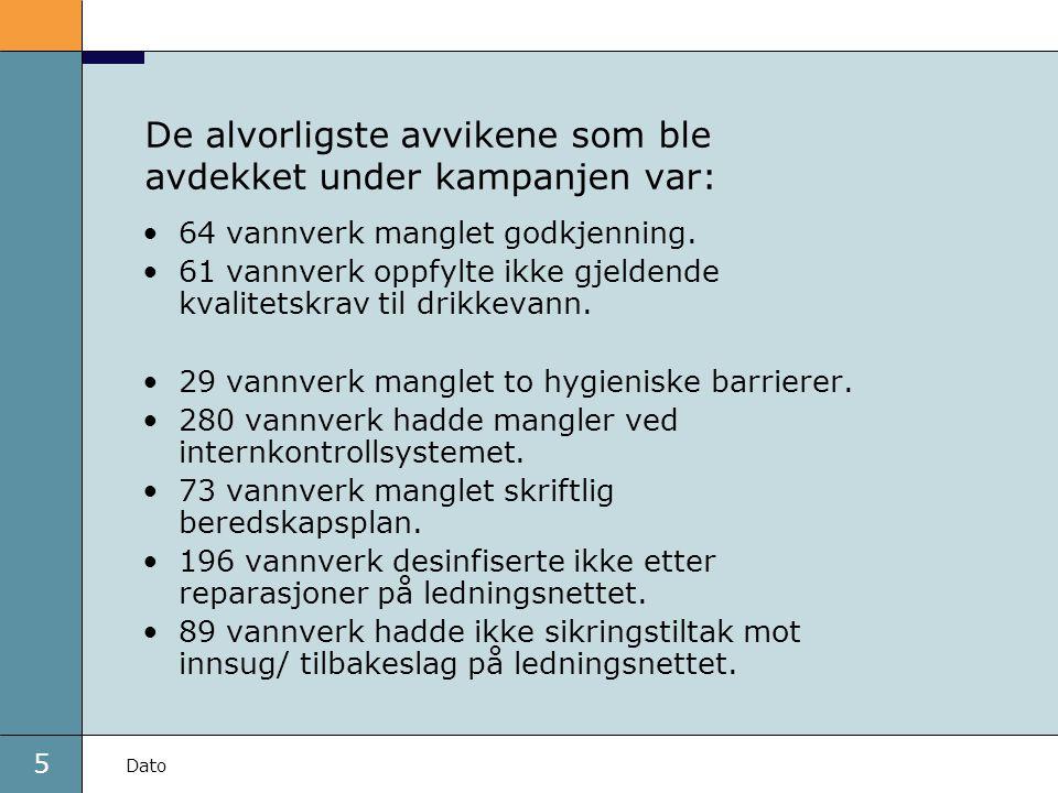 6 Dato Hva sier drikkevannsforskriften om godkjenning.