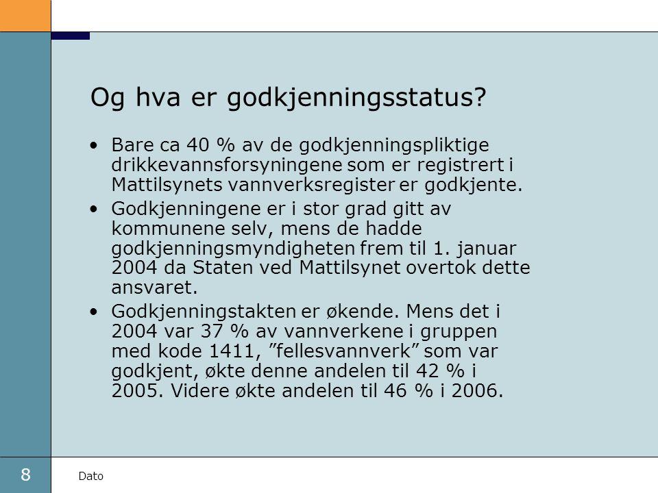 9 Dato Godkjente vannforsyningssystem etter Mattilsynets regioner.