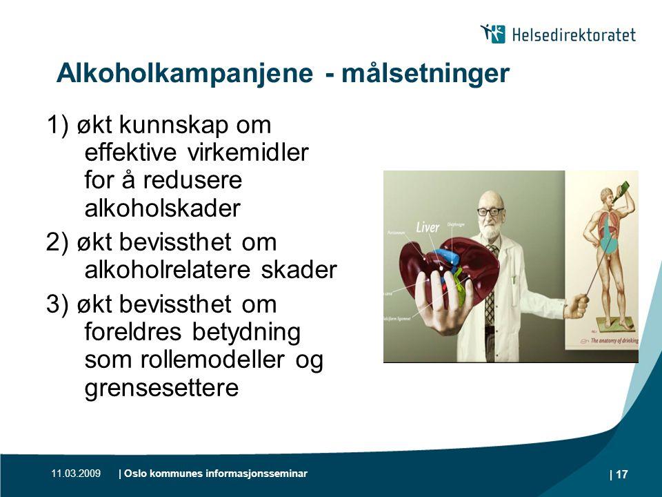 11.03.2009| Oslo kommunes informasjonsseminar | 17 Alkoholkampanjene - målsetninger 1) økt kunnskap om effektive virkemidler for å redusere alkoholska
