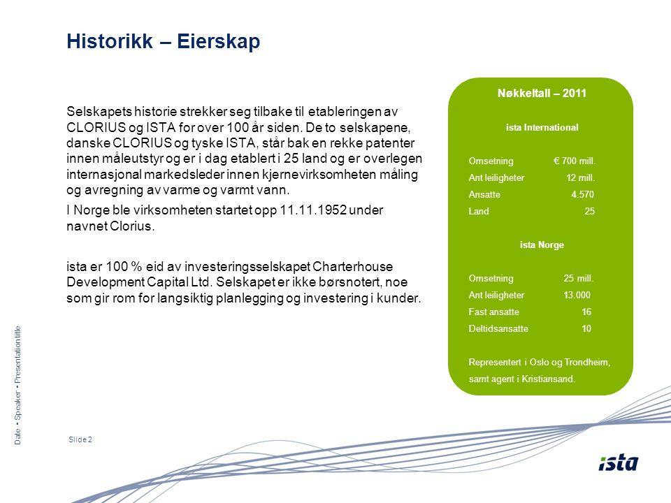 Date ▪ Speaker ▪ Presentation title Slide 2 Historikk – Eierskap Selskapets historie strekker seg tilbake til etableringen av CLORIUS og ISTA for over 100 år siden.