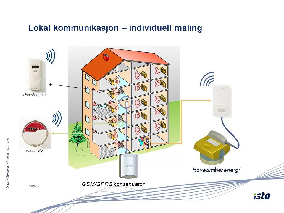 Date ▪ Speaker ▪ Presentation title Slide 5 Lokal kommunikasjon – individuell måling Hovedmåler energi GSM/GPRS konsentrator Vannmåler Radiatormåler