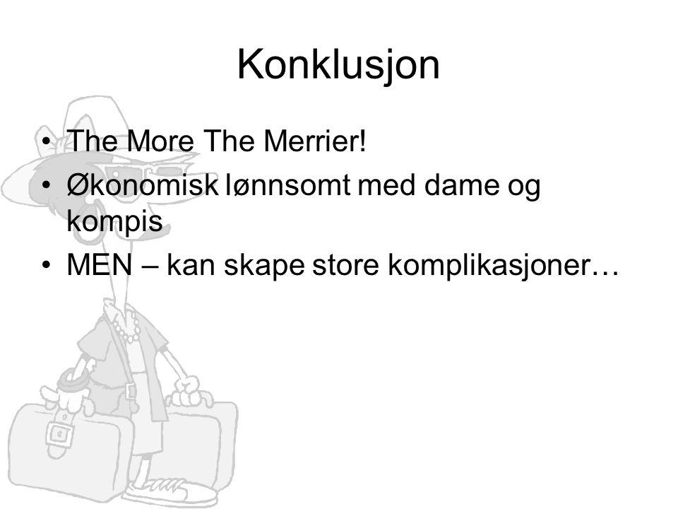 Konklusjon •The More The Merrier! •Økonomisk lønnsomt med dame og kompis •MEN – kan skape store komplikasjoner…