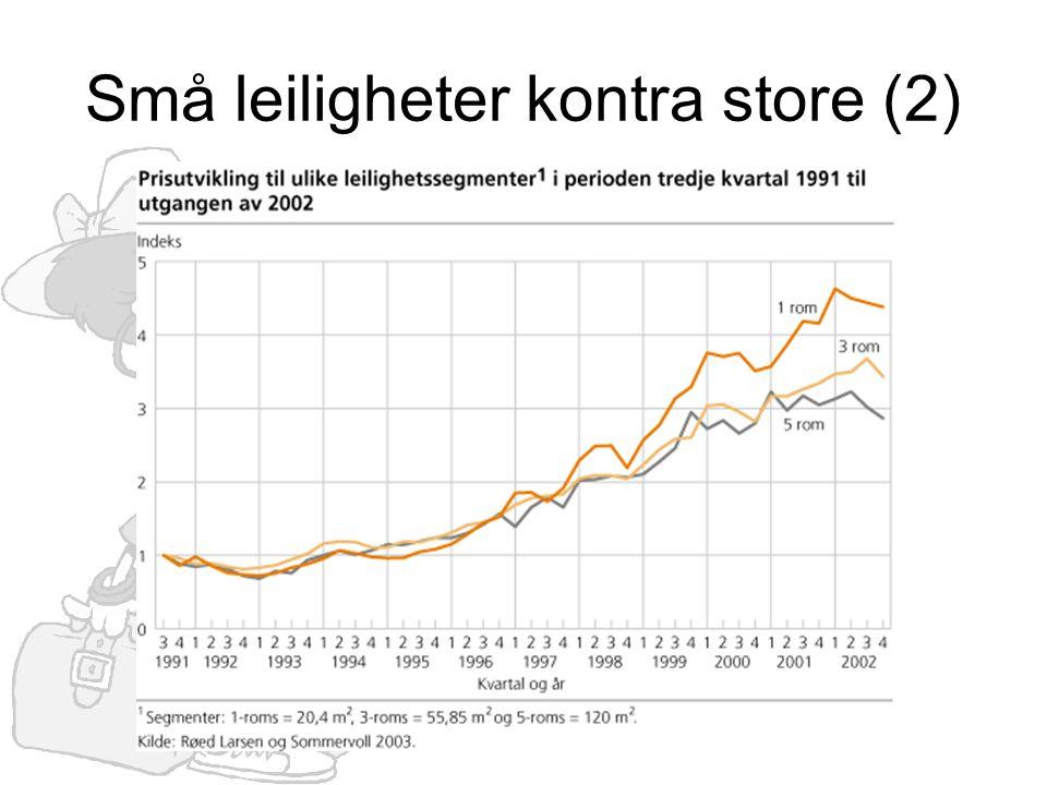 Små leiligheter kontra store (3)