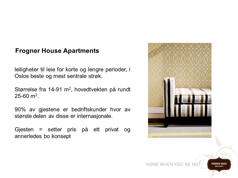 leiligheter til leie for korte og lengre perioder, i Oslos beste og mest sentrale strøk.