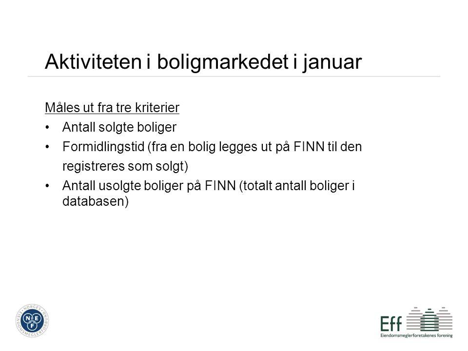 Aktiviteten i boligmarkedet i januar Måles ut fra tre kriterier •Antall solgte boliger •Formidlingstid (fra en bolig legges ut på FINN til den registreres som solgt) •Antall usolgte boliger på FINN (totalt antall boliger i databasen)