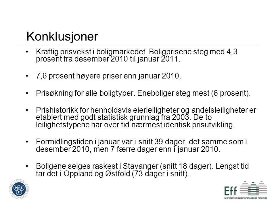 Konklusjoner •Kraftig prisvekst i boligmarkedet. Boligprisene steg med 4,3 prosent fra desember 2010 til januar 2011. •7,6 prosent høyere priser enn j