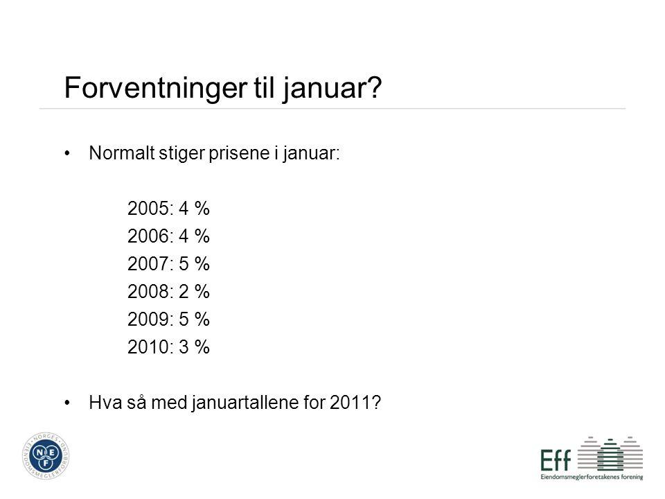 Forventninger til januar? •Normalt stiger prisene i januar: 2005: 4 % 2006: 4 % 2007: 5 % 2008: 2 % 2009: 5 % 2010: 3 % •Hva så med januartallene for