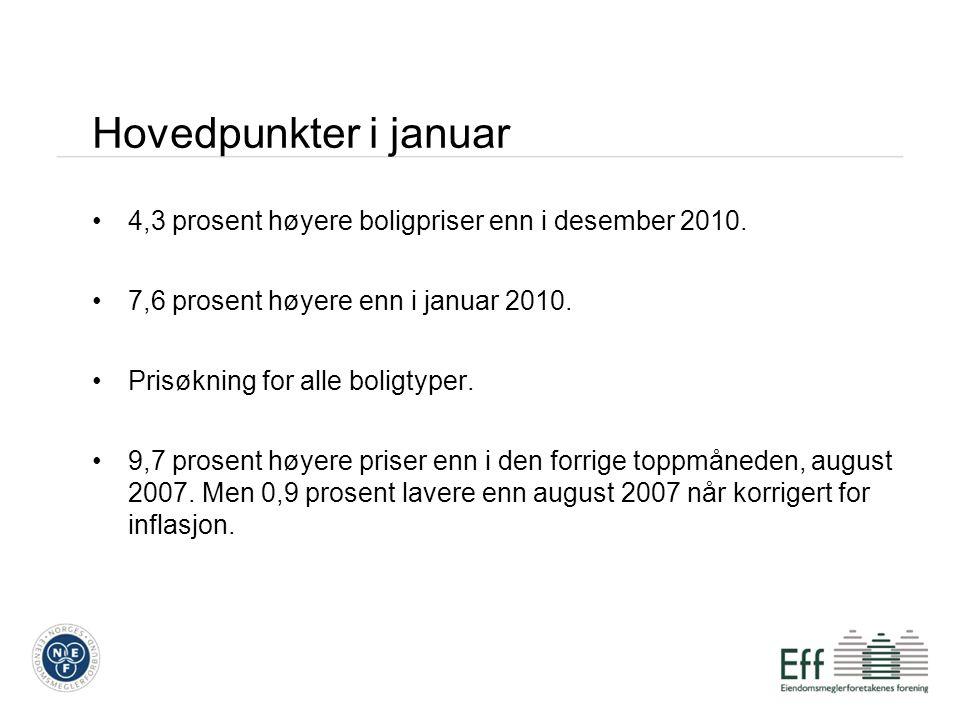 Hovedpunkter i januar •4,3 prosent høyere boligpriser enn i desember 2010. •7,6 prosent høyere enn i januar 2010. •Prisøkning for alle boligtyper. •9,