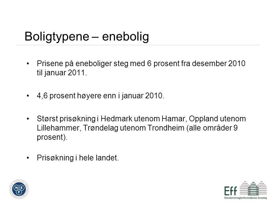 Boligtypene – enebolig •Prisene på eneboliger steg med 6 prosent fra desember 2010 til januar 2011. •4,6 prosent høyere enn i januar 2010. •Størst pri