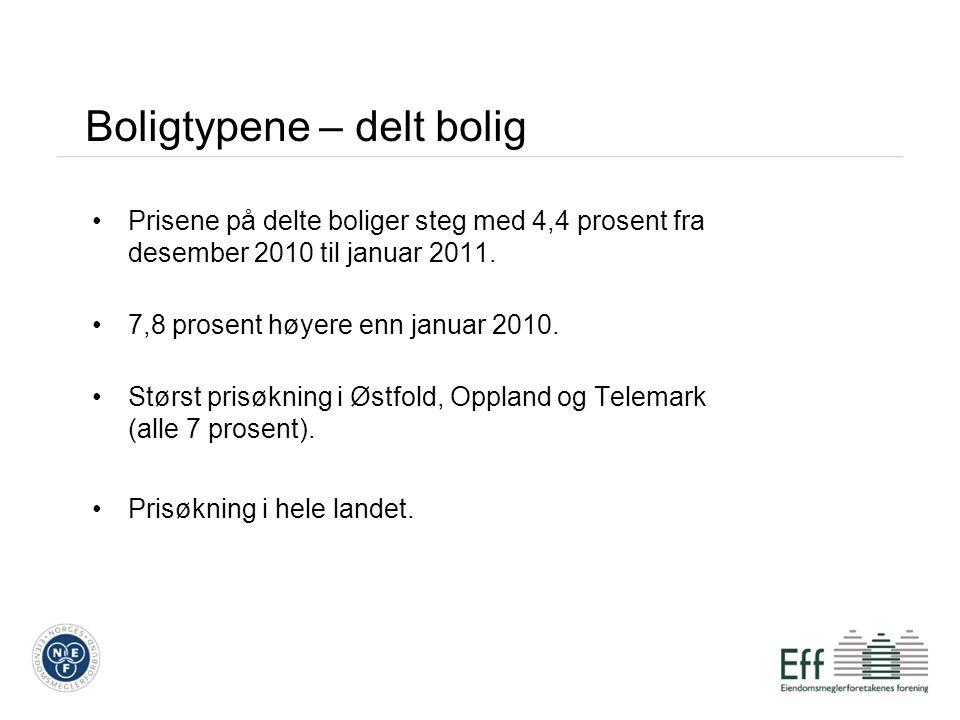 Boligtypene – delt bolig •Prisene på delte boliger steg med 4,4 prosent fra desember 2010 til januar 2011. •7,8 prosent høyere enn januar 2010. •Størs