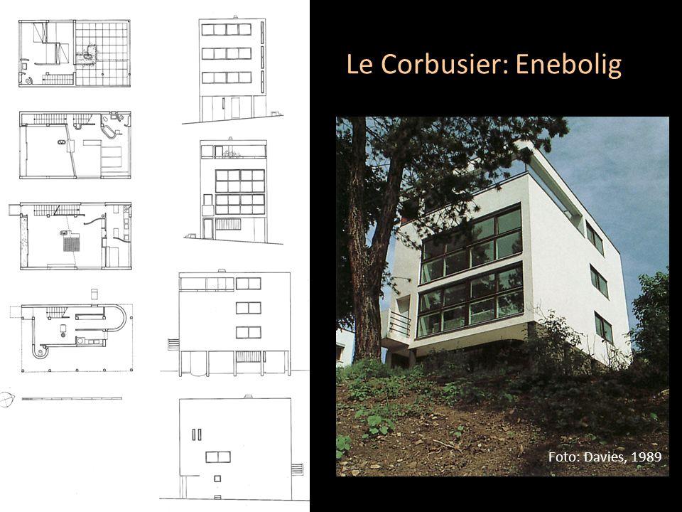 Le Corbusier: Enebolig Foto: Davies, 1989