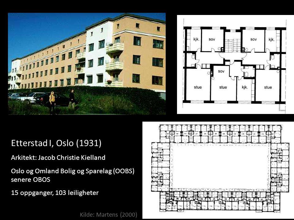 Etterstad I, Oslo (1931) Arkitekt: Jacob Christie Kielland Oslo og Omland Bolig og Sparelag (OOBS) – senere OBOS 15 oppganger, 103 leiligheter Kilde:
