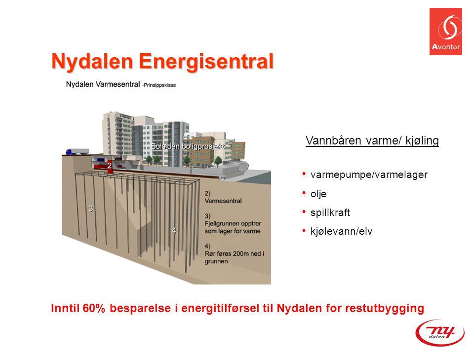 Inntil 60% besparelse i energitilførsel til Nydalen for restutbygging Vannbåren varme/ kjøling • varmepumpe/varmelager • olje • spillkraft • kjølevann