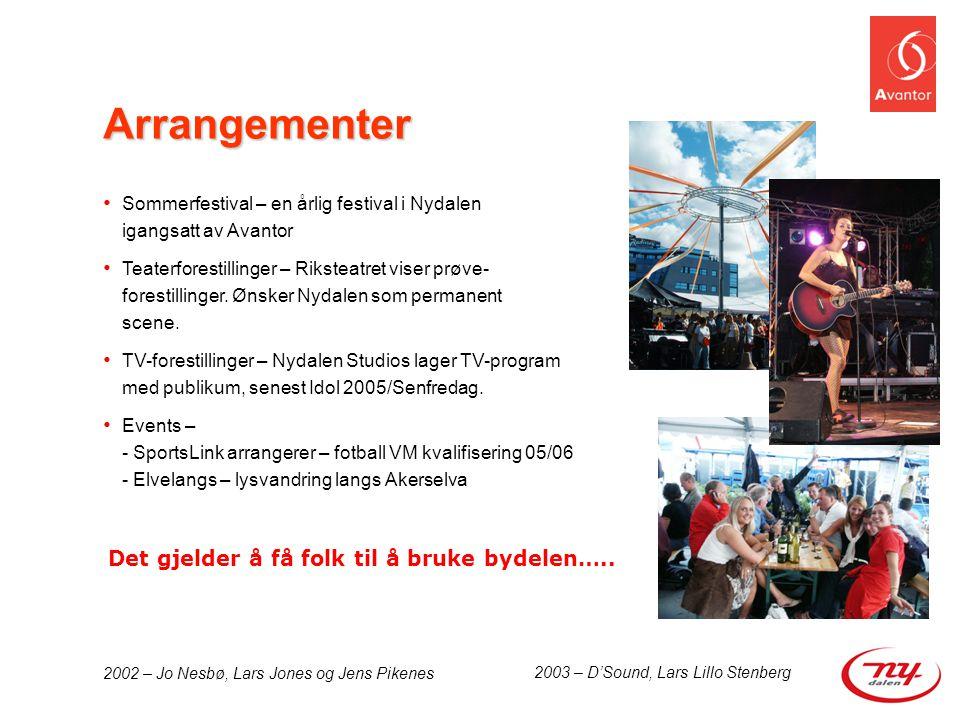 Arrangementer • Sommerfestival – en årlig festival i Nydalen igangsatt av Avantor • Teaterforestillinger – Riksteatret viser prøve- forestillinger. Øn