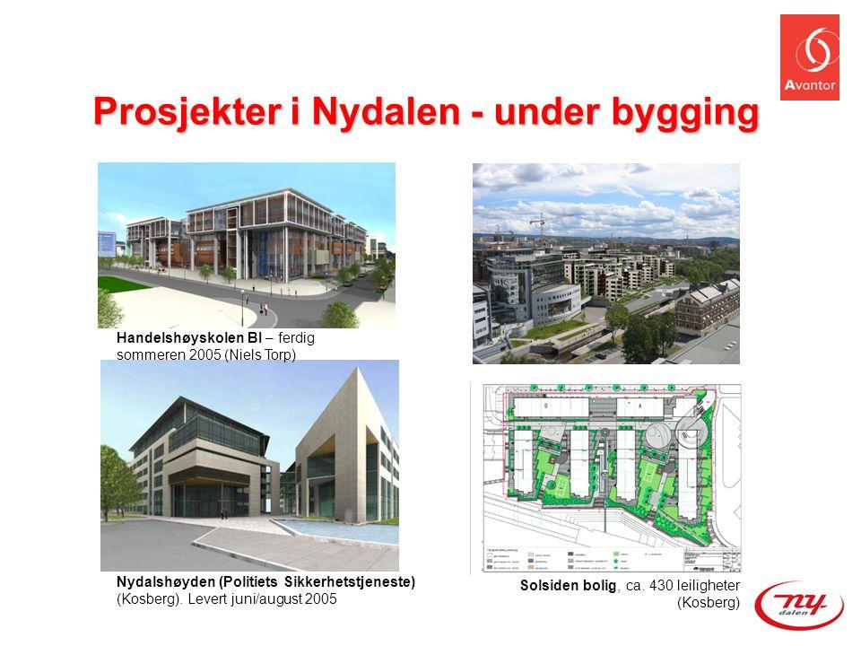 Prosjekter i Nydalen - under bygging Handelshøyskolen BI – ferdig sommeren 2005 (Niels Torp) Nydalshøyden (Politiets Sikkerhetstjeneste) (Kosberg). Le