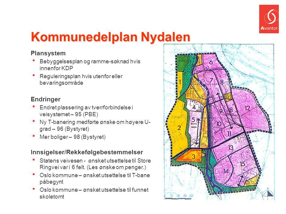 Plansystem  Bebyggelsesplan og ramme-søknad hvis innenfor KDP  Reguleringsplan hvis utenfor eller bevaringsområde Endringer  Endret plassering av t