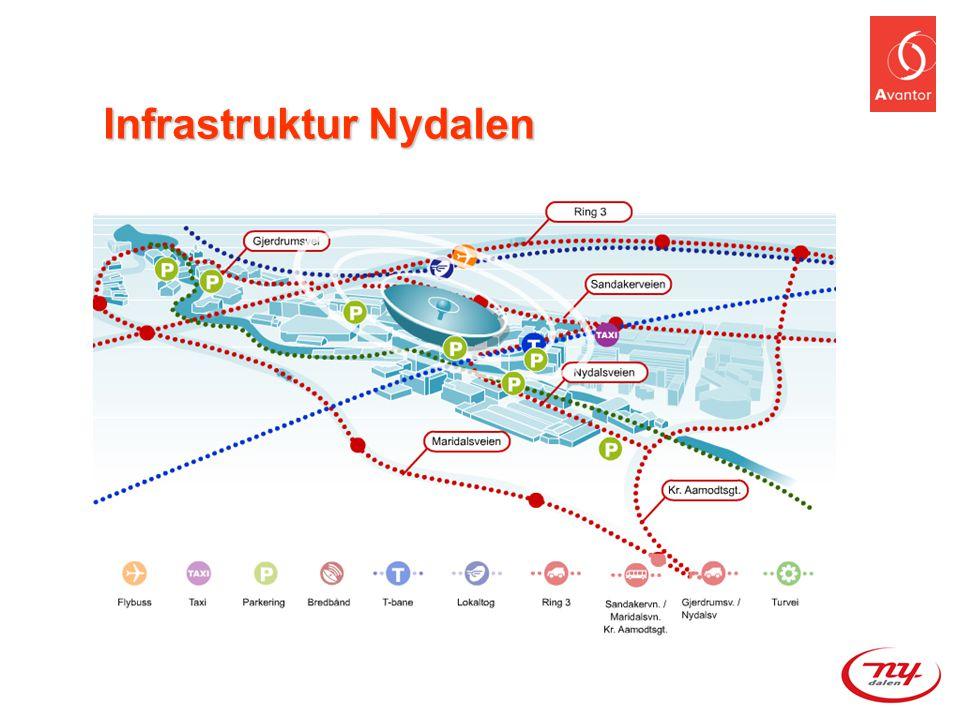 Infrastruktur Nydalen
