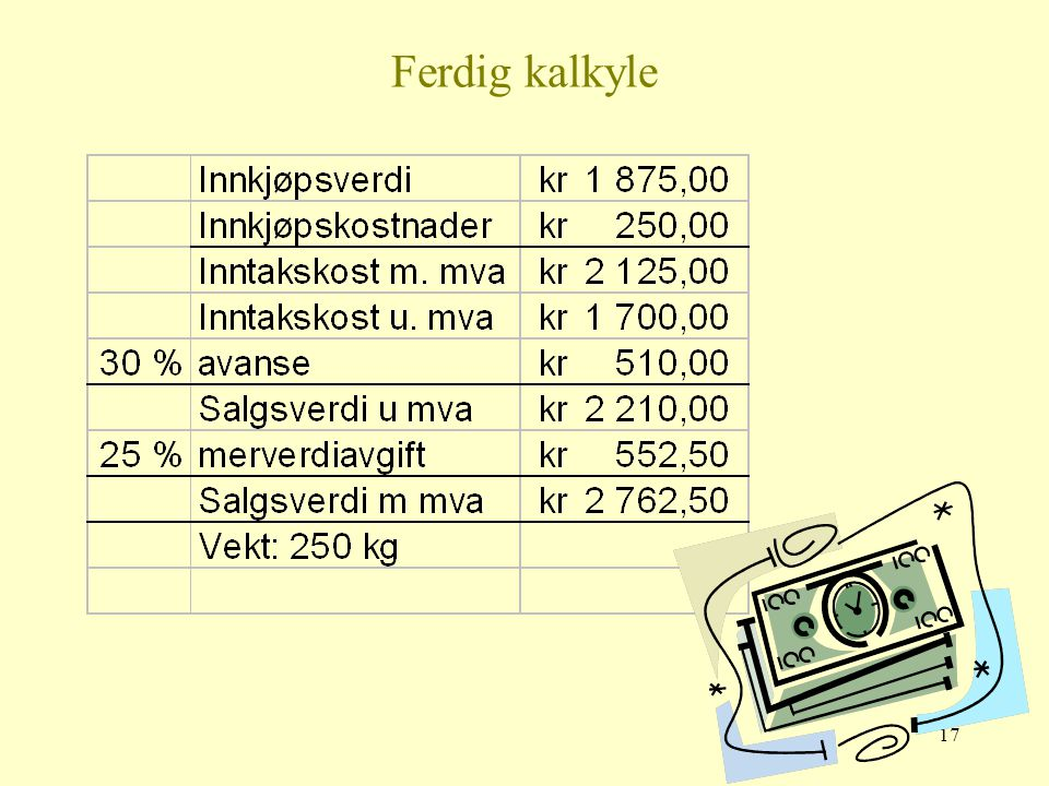 16 Kalkulasjon – finne prisen 250 kg appelsiner kjøpes for 1 875 kr inklusiv 25% mva.
