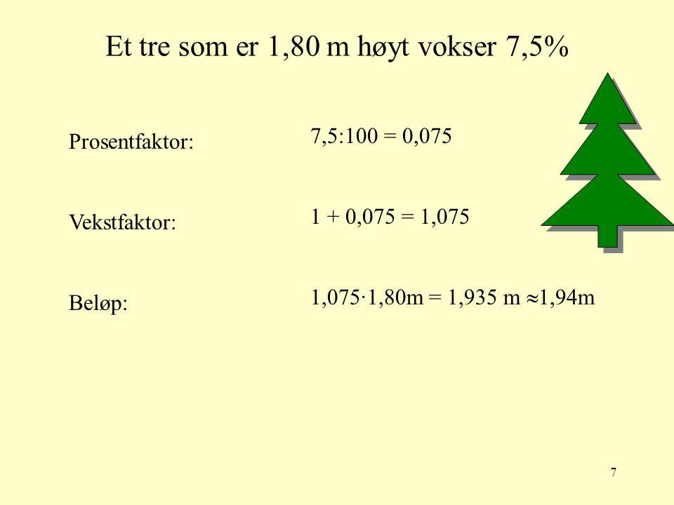 6 Det skal legges 25% mva til 356 kr Prosentfaktor: Vekstfaktor: Beløp: 25:100 = 0,25 1 + 0,25 = 1,25 356 kr ·1,25 = 427,20 kr  427 kr